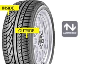 asymetric_tyres