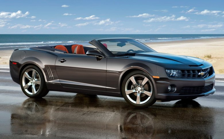Image result for rental car convertible
