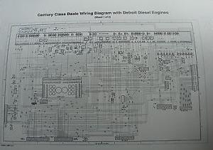 2000Up Freightliner CenturyColumbia Wiring Diagrams w Detroit Diesel