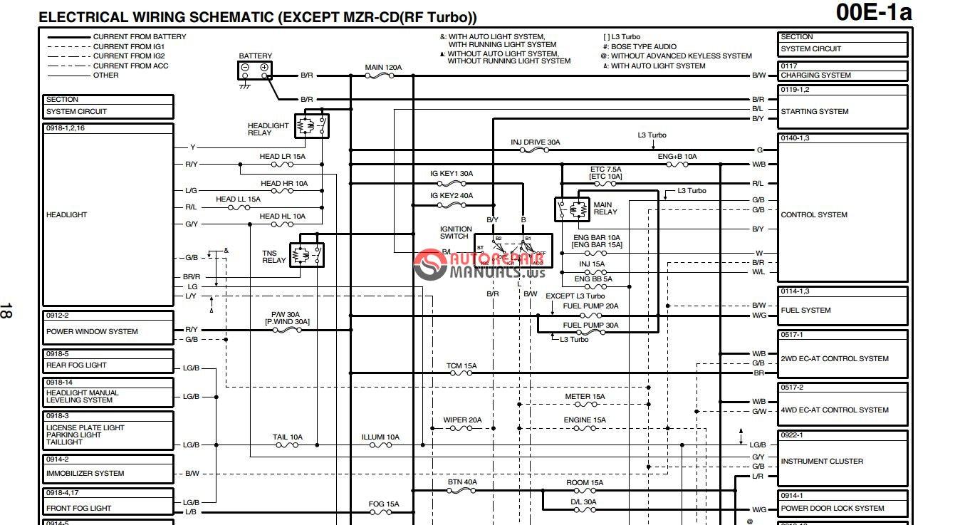 B2200 Wiring Diagram Free Download Wiring Diagrams Pictures Wiring