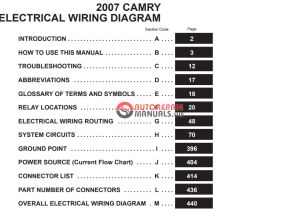 Toyota Camry 2007 EWD Electrical Wiring Diagram | Auto Repair Manual Forum  Heavy Equipment