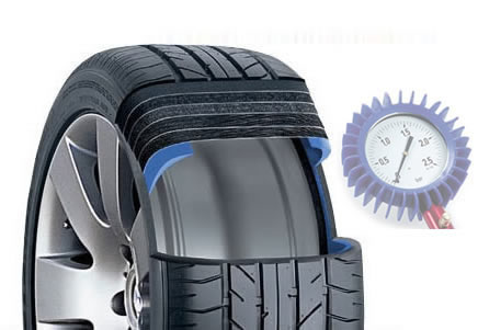 bmw-run-flat-1 Pressione pneumatici e dispositivi TPMS