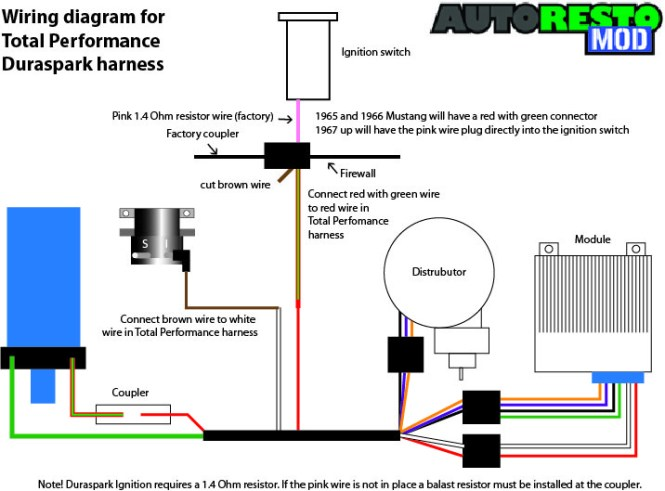 mustang ignition wiring diagram wiring diagrams 66 mustang ignition wiring diagram image about