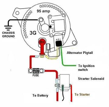 67 mustang alternator wiring diagram  description wiring