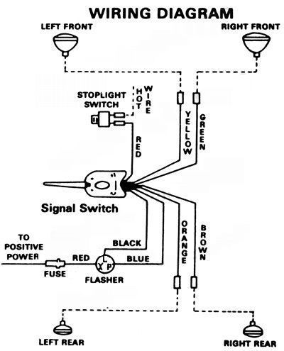 signal stat 900 turn wiring diagram wiring diagram signal stat turn switch wiring diagram wirdig