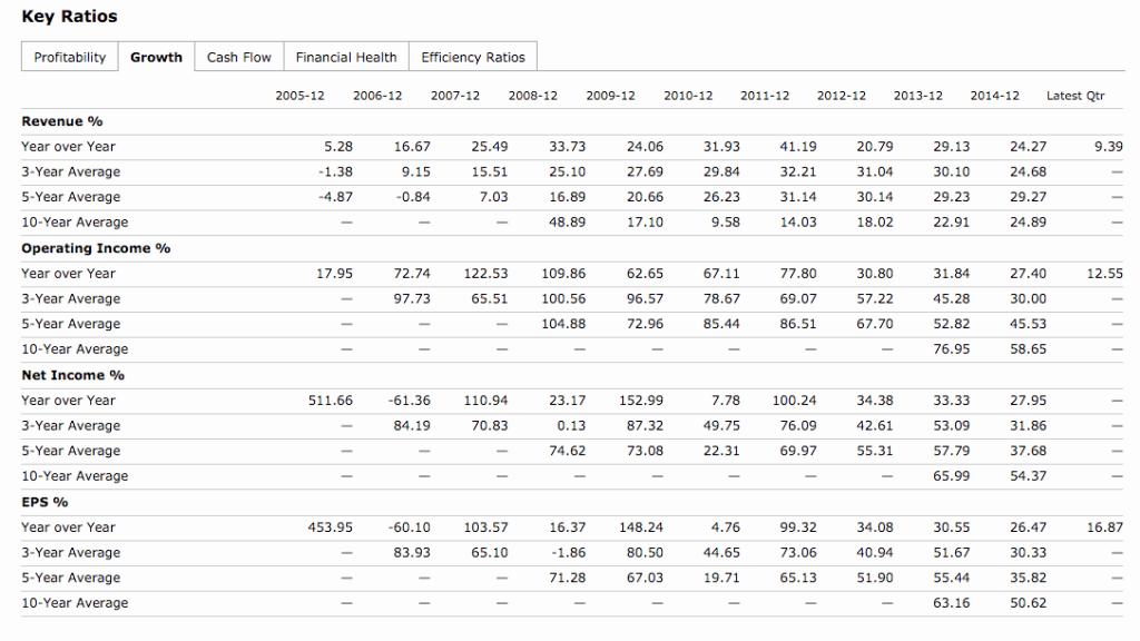 comprar acciones 4