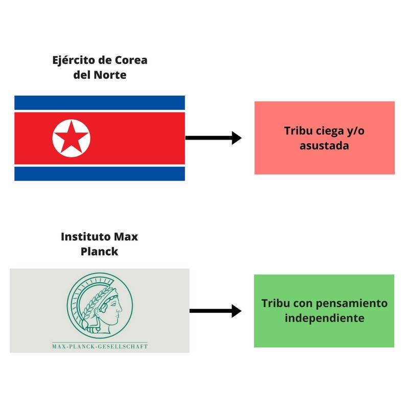 Ejército de Corea del Norte (1)