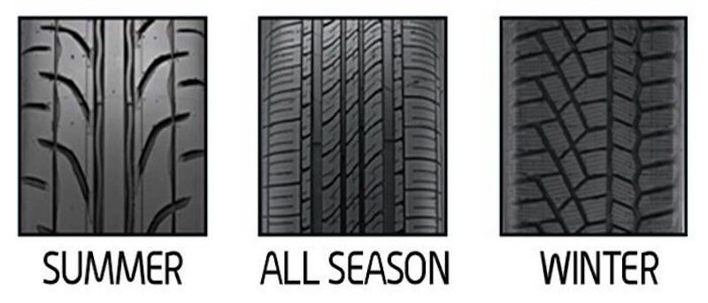 Summer, all-season, and winter tires