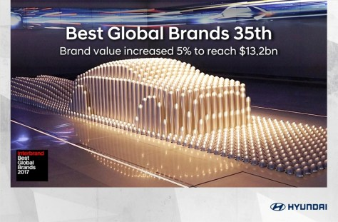 Hyundai-Named-in-Top-40-Most-Valuable-Brands