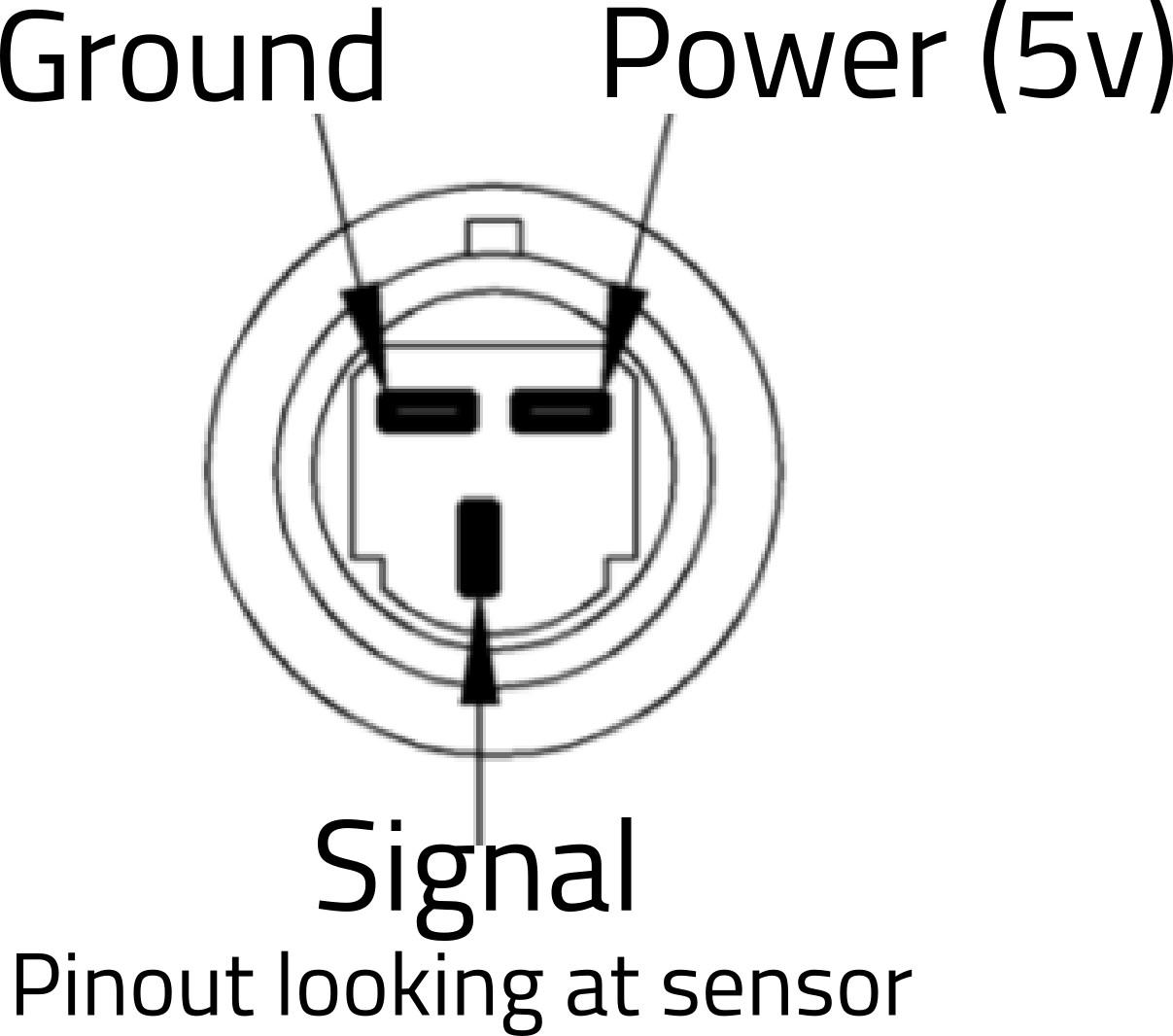 10 Bar 150 Psi Fluid Pressure Sensor