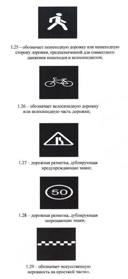 Новые знаки в ПДД Узбекистана