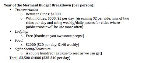 Budget copy