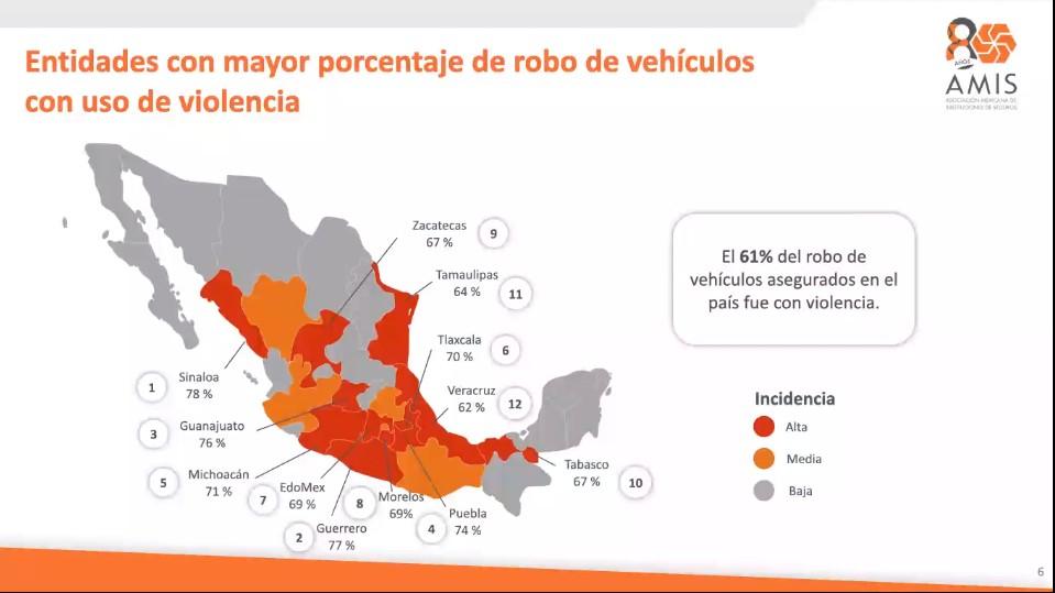 Robo de vehículos asegurados, a la baja por la pandemia: AMIS