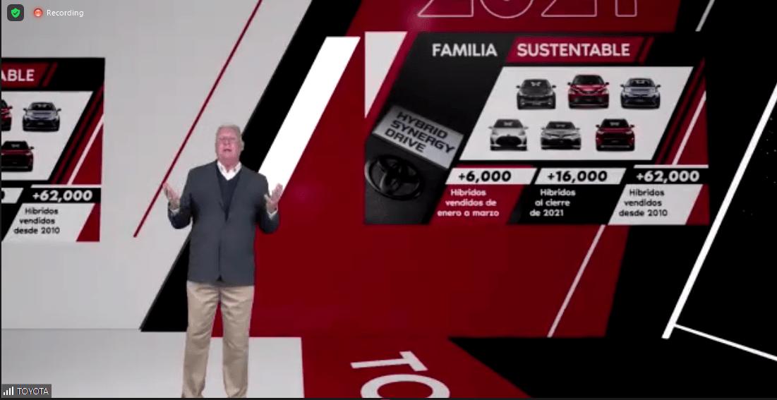 Avanza Toyota 27% en su objetivo anual de ventas durante 1T de 2021