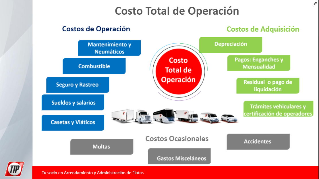 Recomienda TIP México renovación de flota cada cinco años