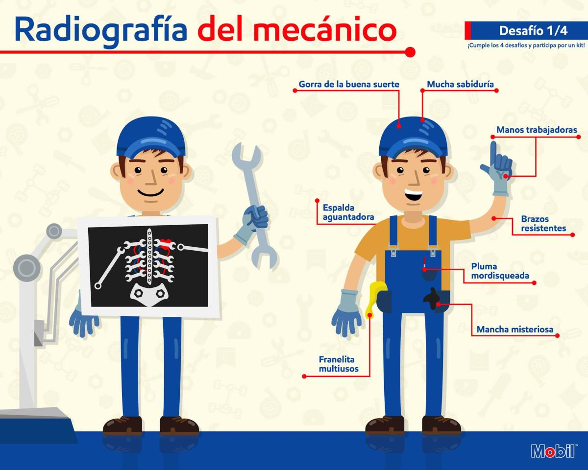 Reconocen a ExxonMobil por campaña digital dirigida a mecánicos