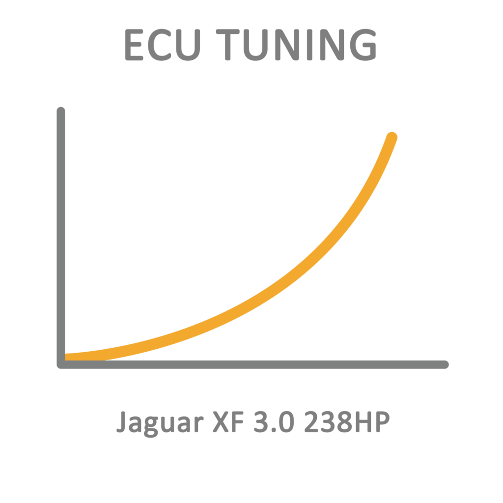Jaguar Xf 3 0 238hp Ecu Tuning Remapping Programming
