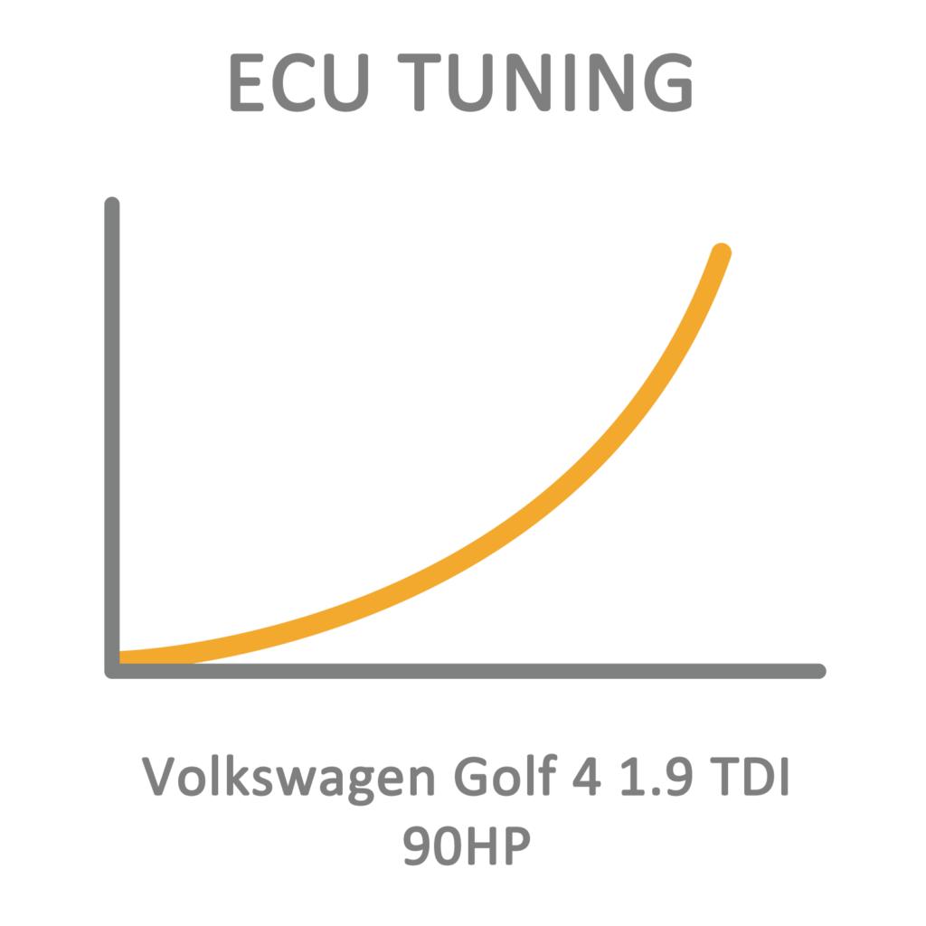 Volkswagen Golf 4 1 9 Tdi 90hp Ecu Tuning Remapping