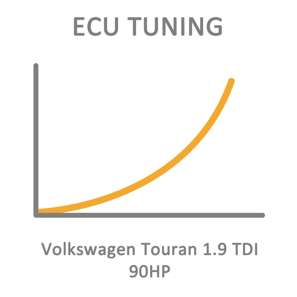 Volkswagen Touran 1 9 Tdi 90hp Ecu Tuning Remapping