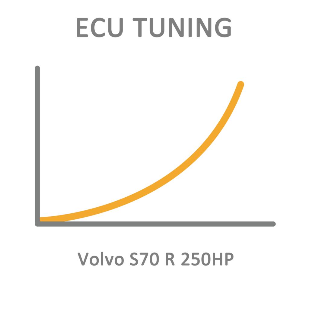 Volvo S70 R 250hp Ecu Tuning Remapping Programming