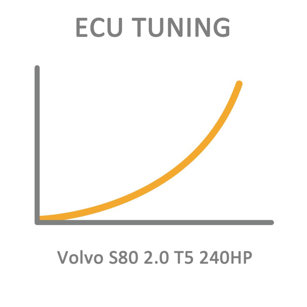 Volvo S80 2 0 T5 240hp Ecu Tuning Remapping Programming
