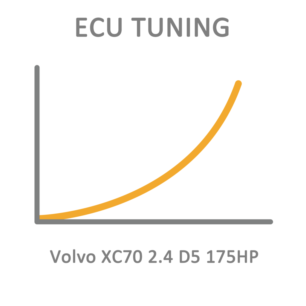 Volvo Xc70 2 4 D5 175hp Ecu Tuning Remapping Programming