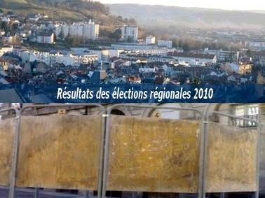 Résultats des régionales 2010, Aurillac, Cantal