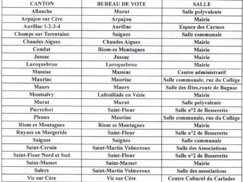 Bureaux de vote pour les primaires socialiste et citoyennes