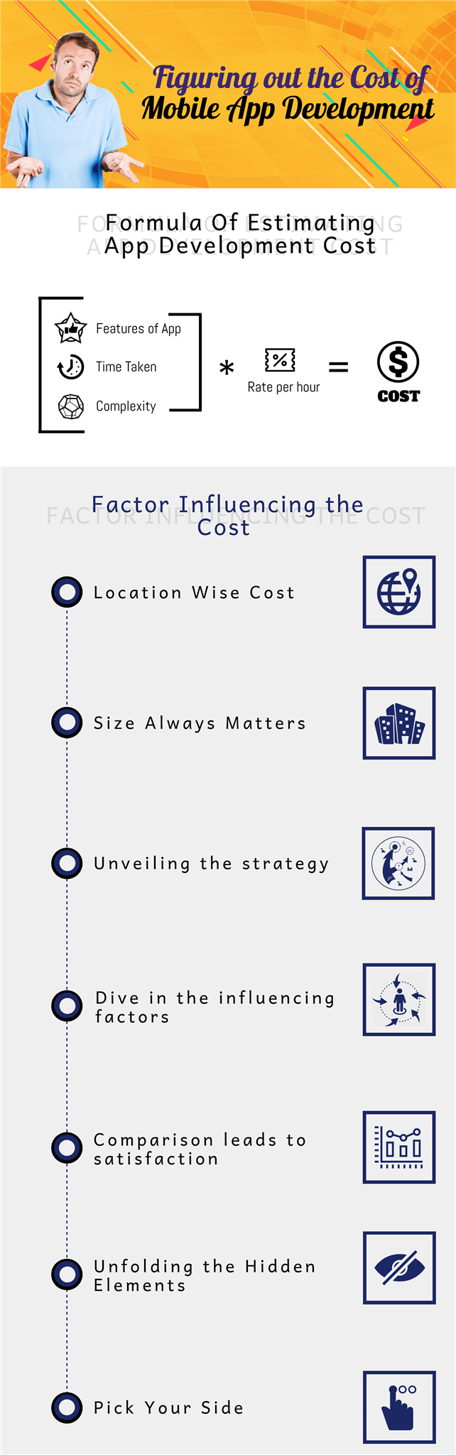 Figuring out the cost of mobile app development
