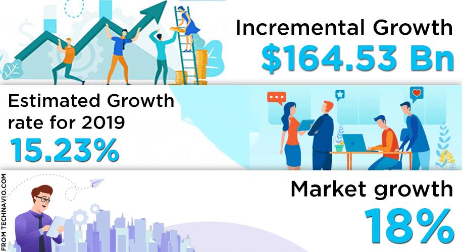 Stats-of-mobile-app-market
