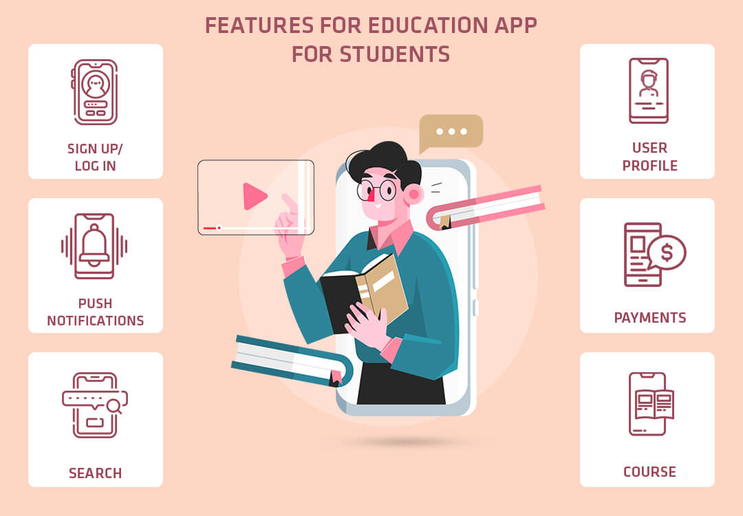 Grab Current Market Opportunity By creating An Educational App