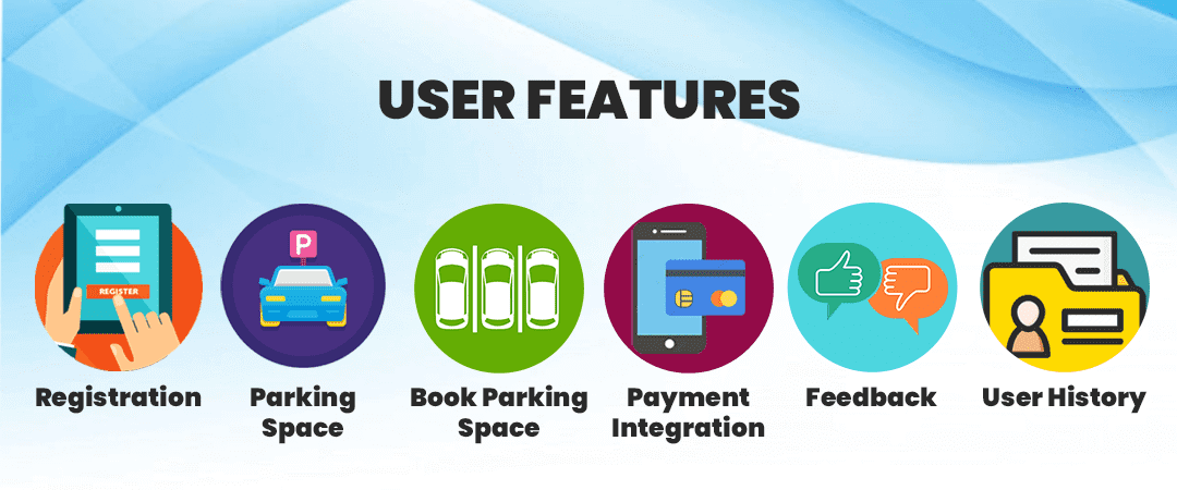 User Features