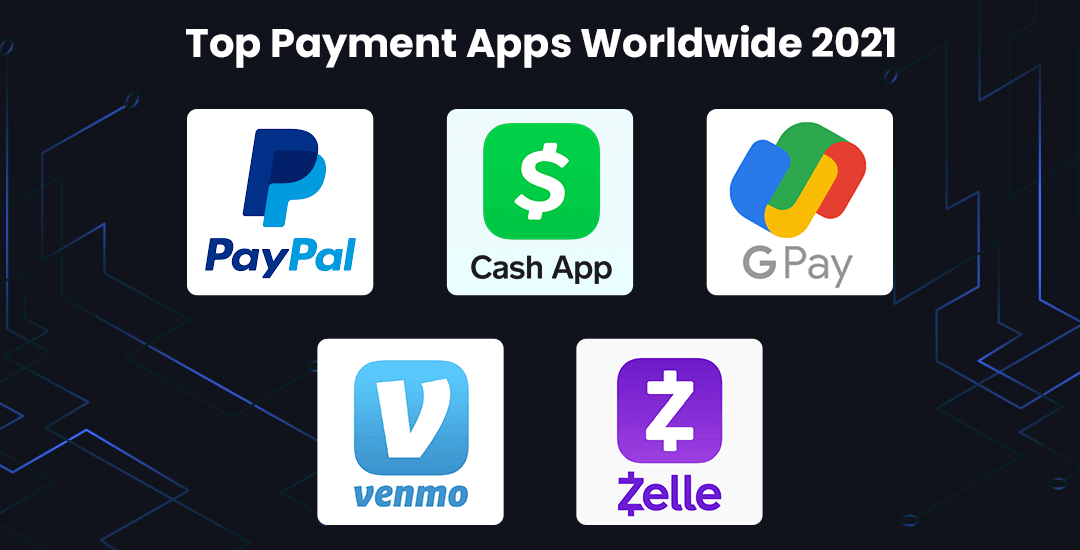 Top Payment Apps Worldwide 2021