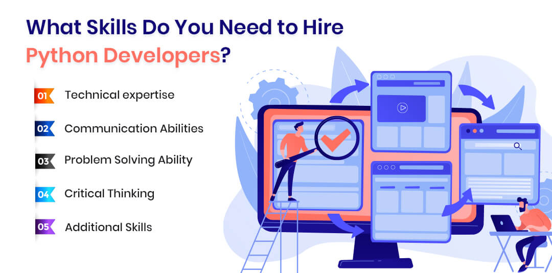 What Skills Do You Need to Hire Python Developers?