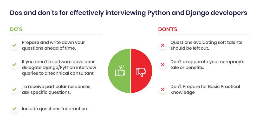 Dos and don'ts for effectively interviewing Python and Django developers