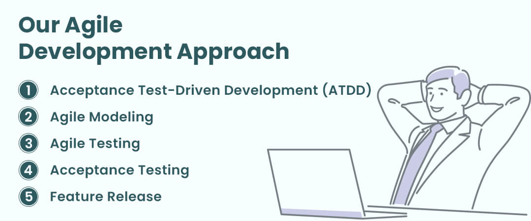 Our Agile Development Approach