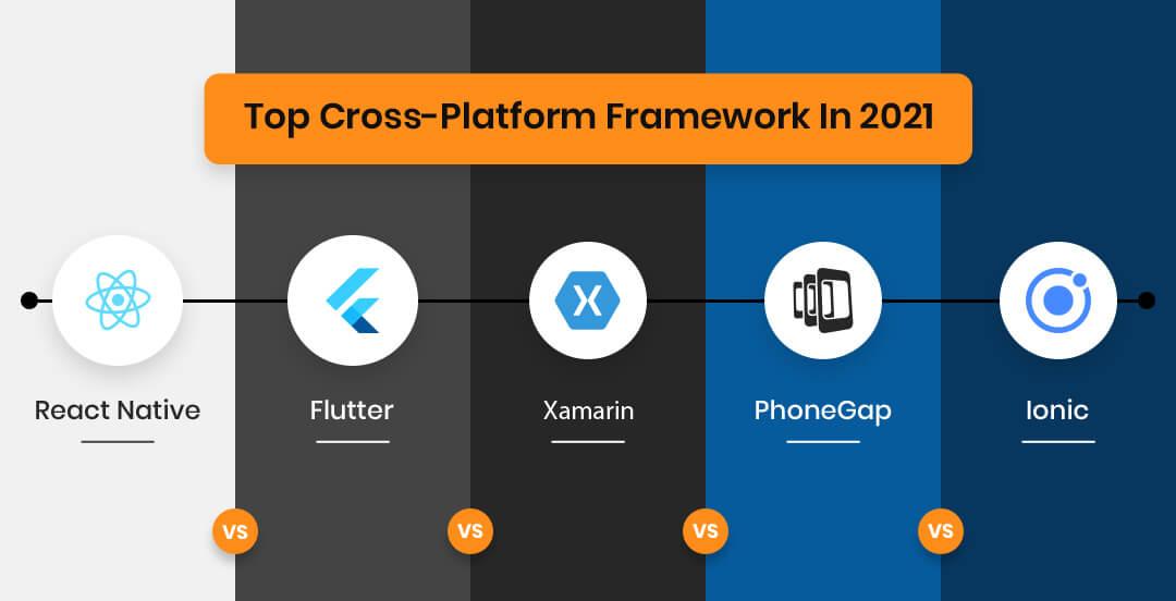 Top Cross-Platform Framework In 2021: