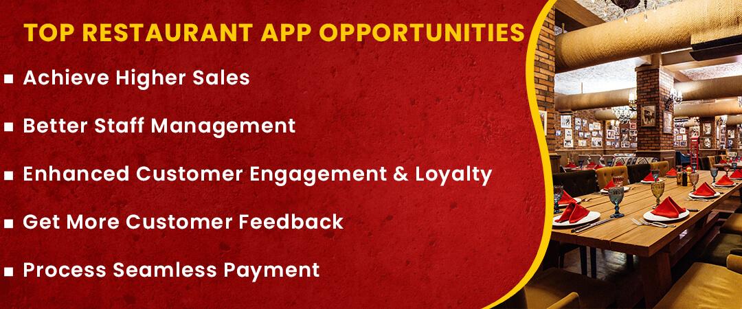 Top Restaurant App Opportunities
