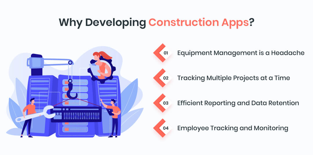 Why Developing Construction Apps?