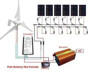 1400W à vent solaire Off Gird Kits de système Charge batterie 24V: 400W Vent Générateur + 6pcs 180W Panneaux solaires + Hybrid Turbine Controller + 3kW Inverter pour chargement en PV Maison, voiture, bateau, caravane RV Business