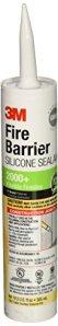 3M Fire Barrier Silicone Sealant 2000+, 10.3 fl. oz., Cartridge – 98040052999