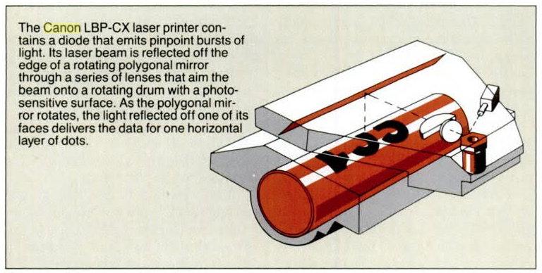 Canon LBP-CX laser