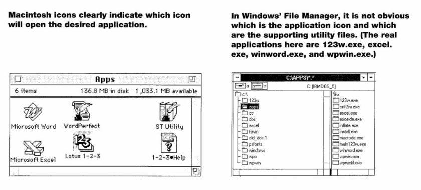 35 Macintosh Advantages Apple 1993
