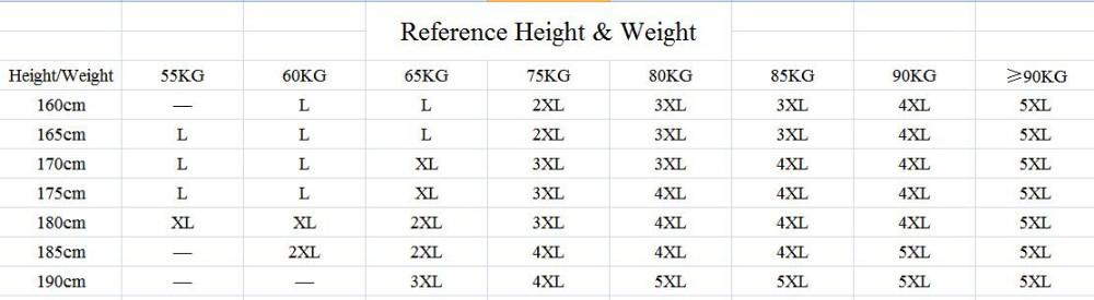 taille poids et hauteur