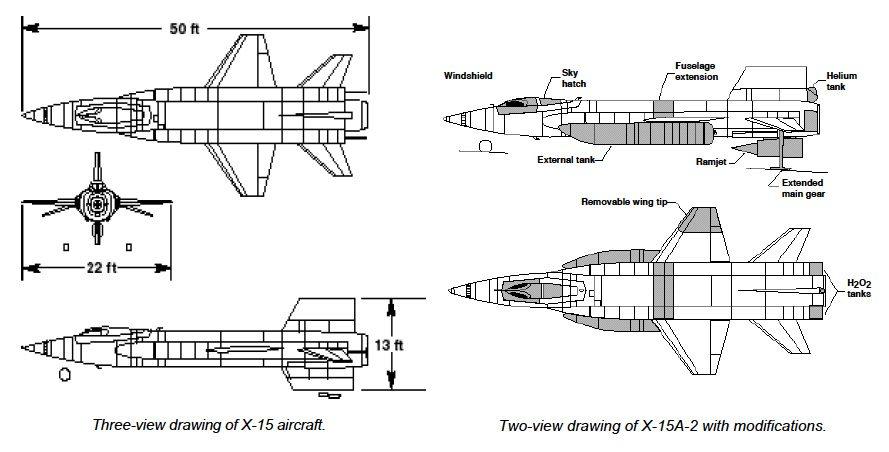 x-15_multiple_views