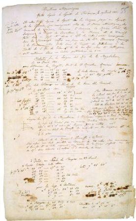 Tagebuch VIIa/b, 55r: Observations astronomiques, nach der Abfahrt von Turbaco, 19.4.1801. © Staatsbibliothek zu Berlin - PK / Fotostelle