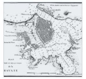 """Ausschnitt aus Tafel XXIII, """"Carte de l'Ile de Cuba"""", des """"Atlas géographique et physique du Nouveau Continent"""" (Paris 1814). Bildquelle: Universität Potsdam"""