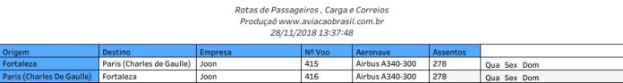 Joon;, Joon (França), Portal Aviação Brasil