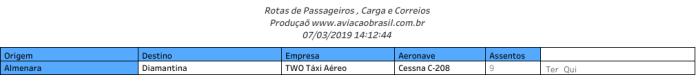 , Aeroporto de Almenara, Portal Aviação Brasil