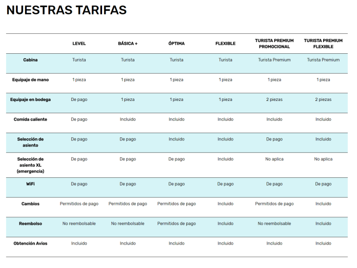 LEVEL - tarifas